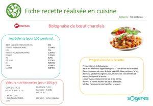 thumbnail of fr_bolognaise-boeuf-char_-mai