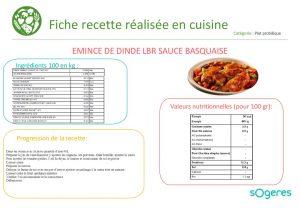 thumbnail of fr_emince-dinde-basquaise