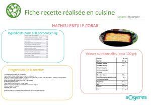 thumbnail of fr_-hachis-lentille-corail